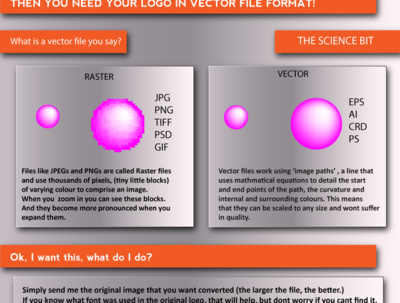 Vector/ redraw your logo with revisions - best on PPH