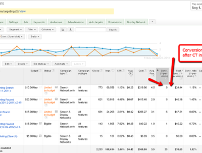 Customize and Install Adwords Conversion Tracking to Measure Adwords Performance!