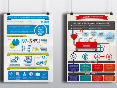 Design original and engaging infographic / infographics for print or your  website