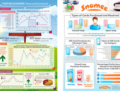 Create your infographic, info graphic to any style!
