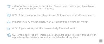 Establish your business on Pinterest