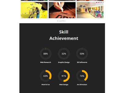 Design a Creative Infographic Resume
