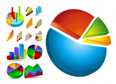 Perform data analysis and statistical analysis in Excel