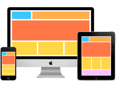 Make your existing website responsive