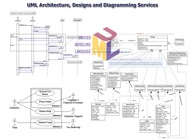 Draw 3-5 A4 pages of professional and varied UML diagrams, Flowcharts, ERDs etc