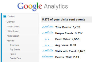 Setup Google Analytics Conversion Tracking