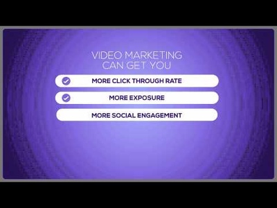 Create a 60 Second Explainer Video for your Business or Website