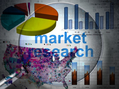 Do market research for new and existing business, 2 question