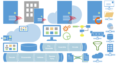 Create 1 page Visio diagram