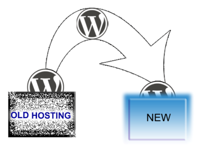 Migrate / transfer Wordpress / website to new / old hosting