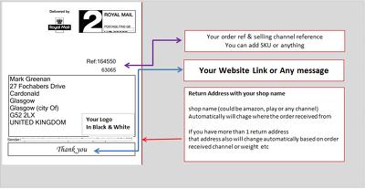 Make Linnworks Postage Label With Auto Change Return Address