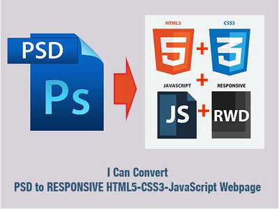 convert PSD to HTML per page