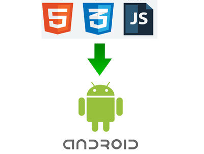 Convert your static website into android app