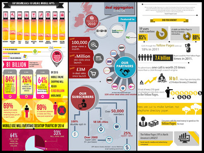 Create high-end engaging infographic / infographics (free unlimited revisions)