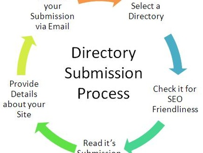 Do 50 High PR quality directory submission