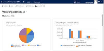 Make a small customisation to Dynamics CRM 2011 / 2013 / 2015 / Online
