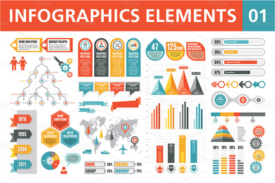 Can fabricate beautiful and stunning infographic with unlimited revisions