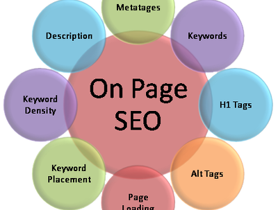 Do on-page optimisation of your website/Meta Tagging