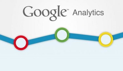 Setup email campaign tracking in Google Analytics
