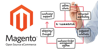Complete an template magento