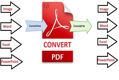 Convert PDF to Word, Excel, PP, Image & ALL to PDF