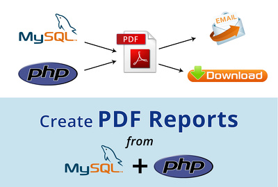 Write a PHP script to create Dynamic PDF from provided data array