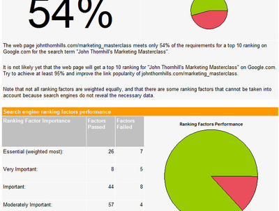 Create a full Seo Report for your website