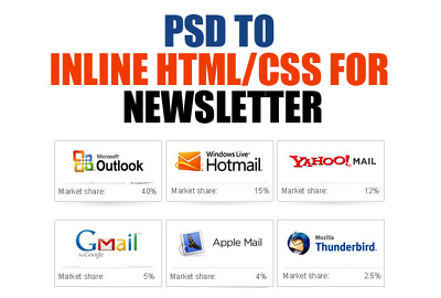 Convert psd to newsletter html with inline css