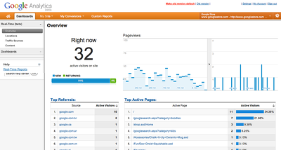 Configure Google analytics code and verify webmaster tools
