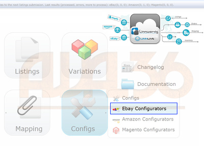 Setup your Linnworks /Linnlive configurator for eBay / Amazon / Magento / BigCommerce