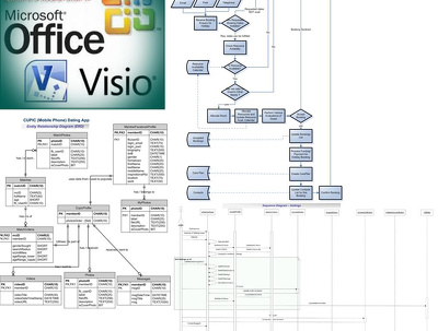 provide you with ONE  A4 page MS Visio based UML Diagram/FlowChart/ERD/DFD