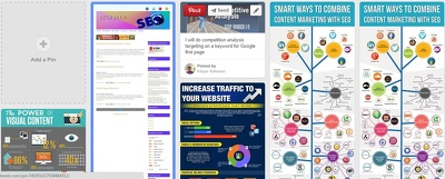 Create a well optimized Pinterest board to increase  you traffic and ROI