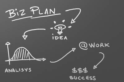 Write a comprehensive business plan for your start-up/established business