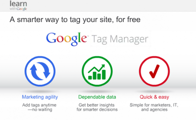 E-Commerce Conversion Tracking Using Google Tag Manager