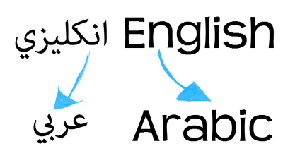 Translate up to1000 words from English to Arabic and vice versa