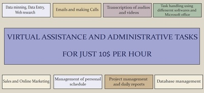Provide Professional Virtual Assistance and Admin Support for 2 Hours