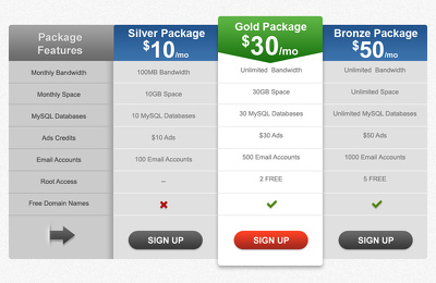 Design pricing table with responsive