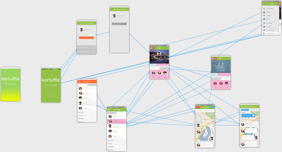 Produce wireframe/prototype for your mobile application iOS, Android and iPad
