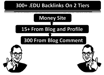 Create 300+ .EDU Backlinks - Get Higher Ranking IN Goolge