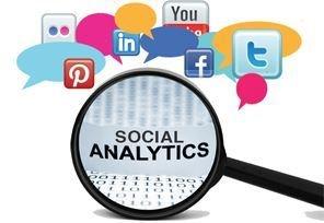 Provide a 30 Day Social Media Analytics Report