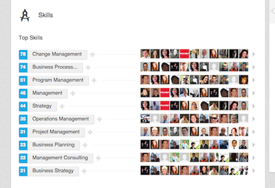 Add 1000 Real Endorsements To Your Linkedin Profile