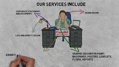 Create a Fun and Professional HD Whiteboard Animation Explainer Video with Voiceover.