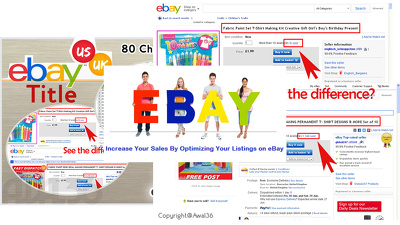 List 10 products on ebay with effective Title, Description and optimized Images