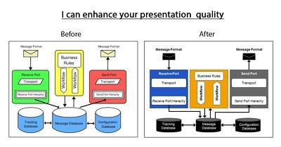 Enhance your presentation