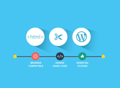 Transfer your current Html or other CMS website into WordPress site