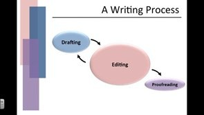Proofread your book in Spanish (up to 100k words)