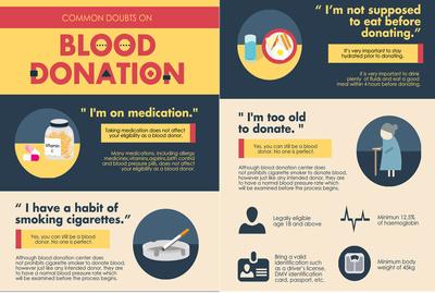 Create a stunning info-graphic
