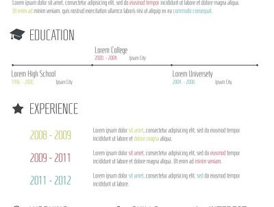 Do resume designing