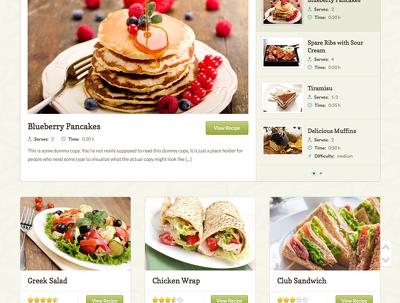 Provide WordPress Theme Customization