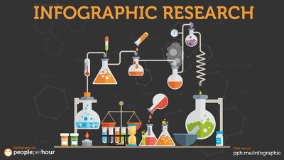 Research high-quality data and statistics for an infographic design